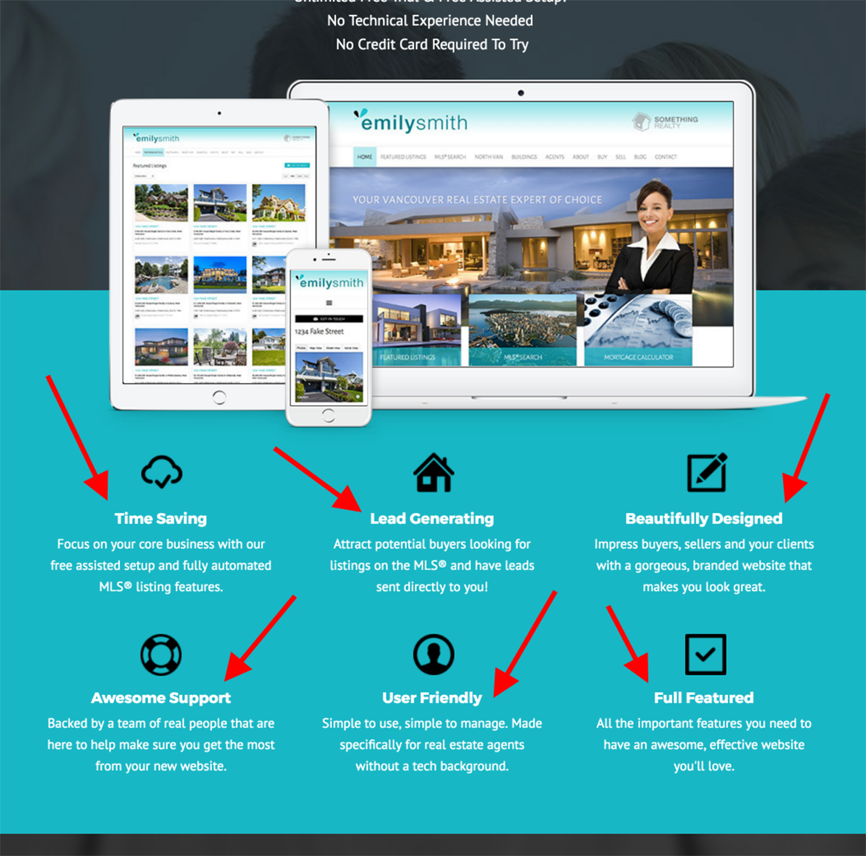 real estate landing page - features advantages benefits