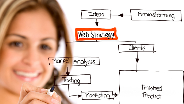 Real Estate Website Strategy