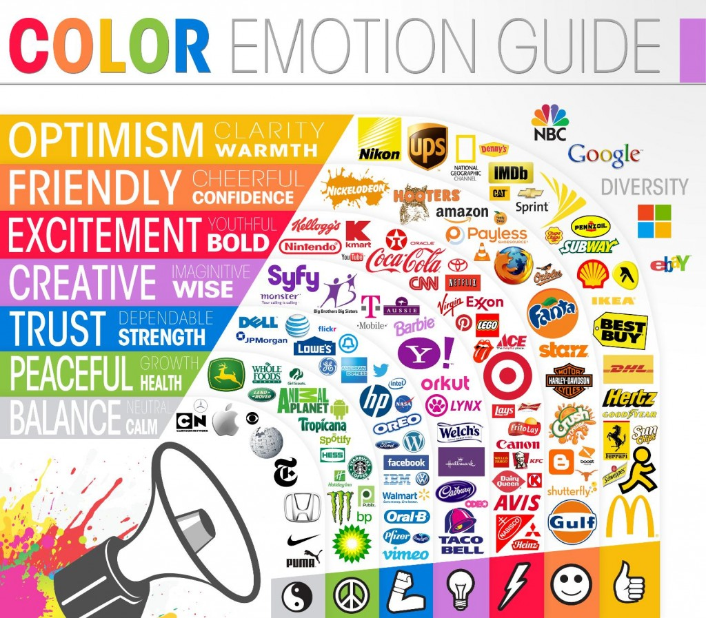 Brand Colour Emotion Guide for your Website