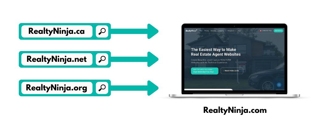 Domain Forwarding - RealtyNinja.com
