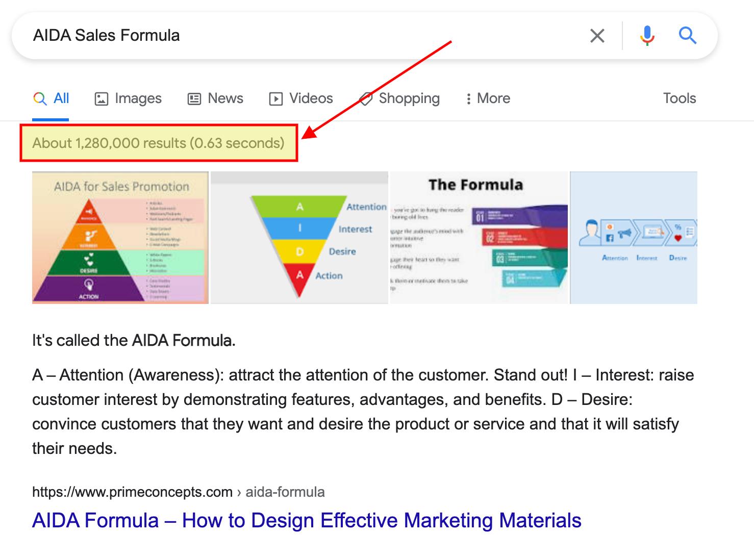 Google AIDA Sales Formula