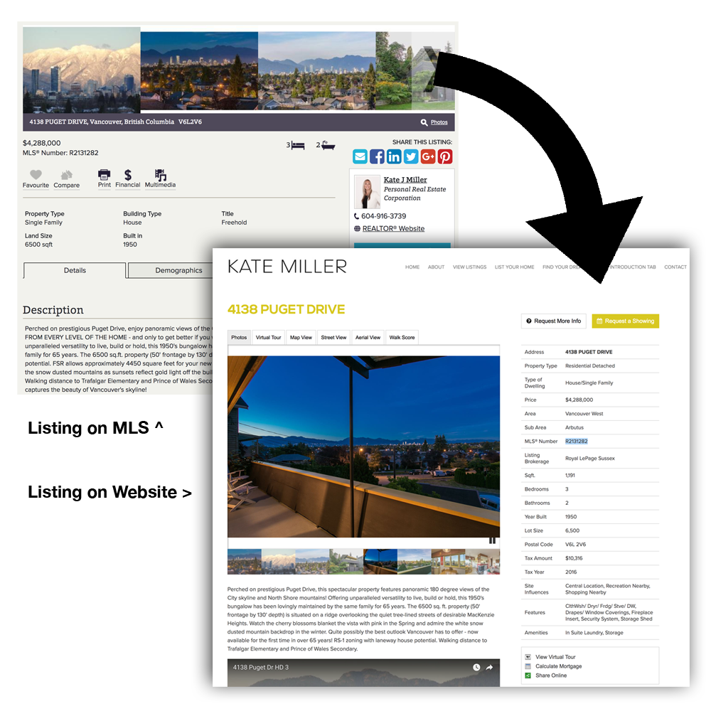 MLS Listing ported to Enhanced Website Listing on Kate Miller's Site