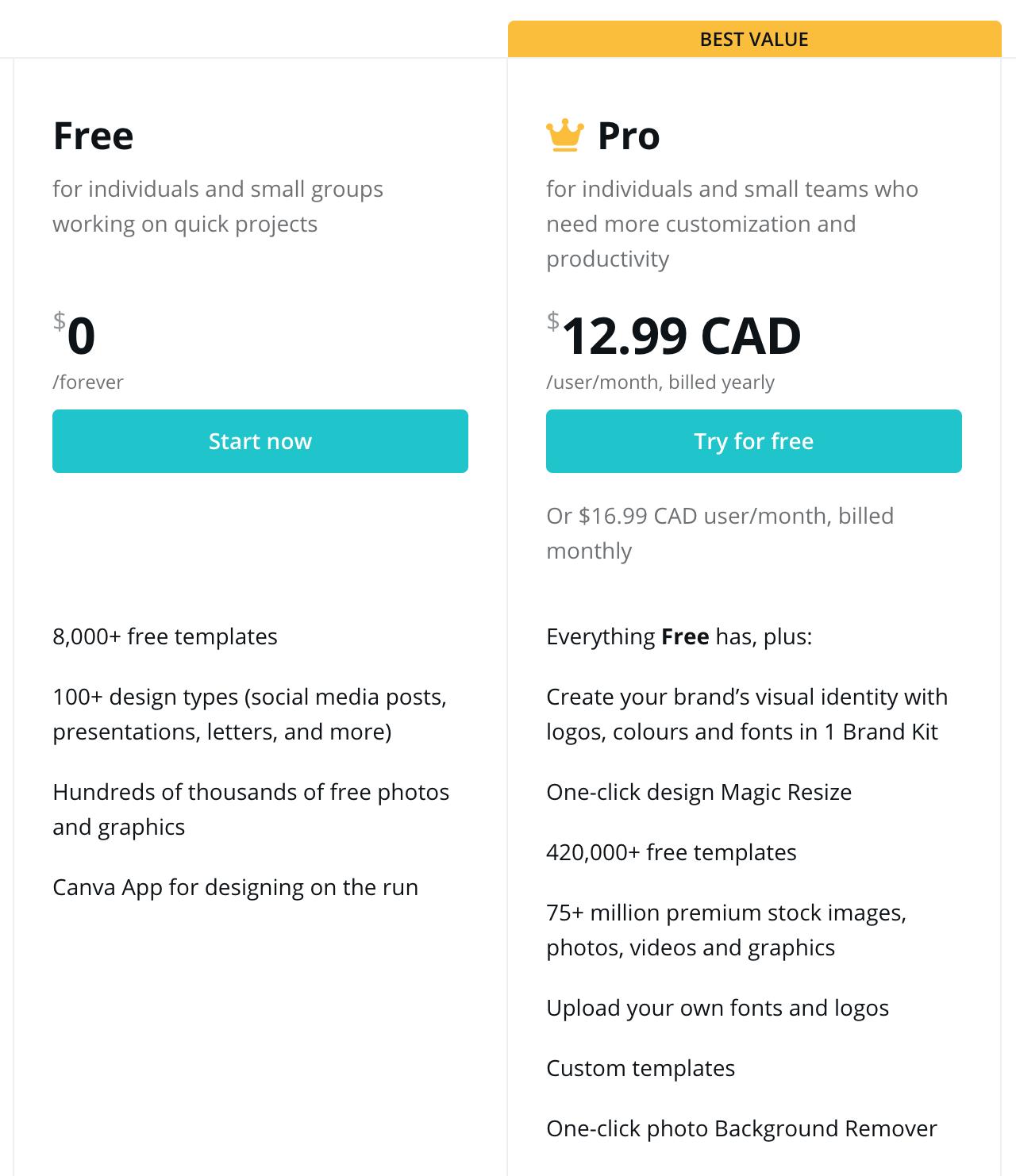 Canva Free vs. Pro Versions