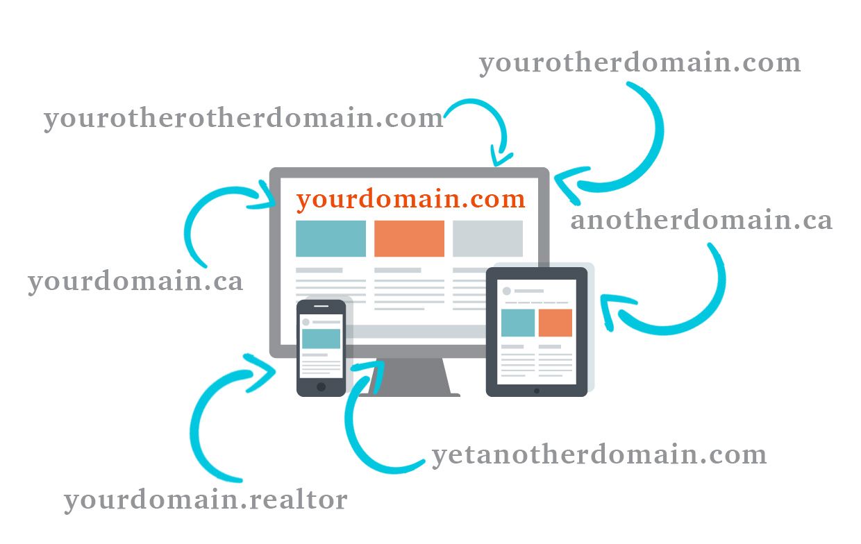 Forward all your secondary domains to your primary domain